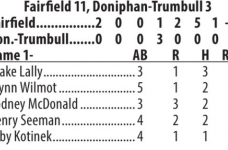 Fairfield Seniors sweep Doniphan-Trumbull in finale