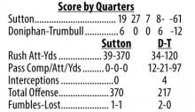 Sutton shreds D-T 61-12