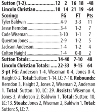 Mustangs split with Heartland, Lincoln Christian during week 2