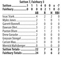 Sutton Juniors earn 2 wins over Fairbury